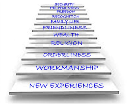 different family value Each family has a different set of values that are meaningful to them some  families count honesty and friendship as important values other families choose .